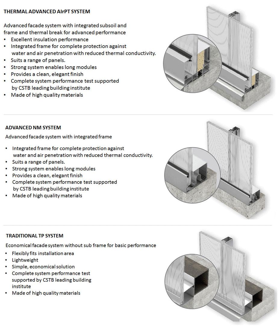 danpal-facade-system-1
