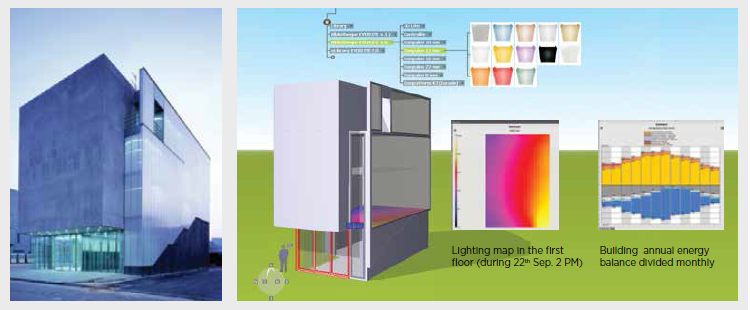 חסכון באנרגיה עם תאורת יום.